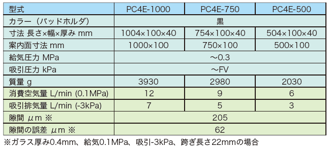 airbearing_bar_master_specifications01
