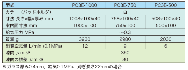 airbearing_bar_specifications02